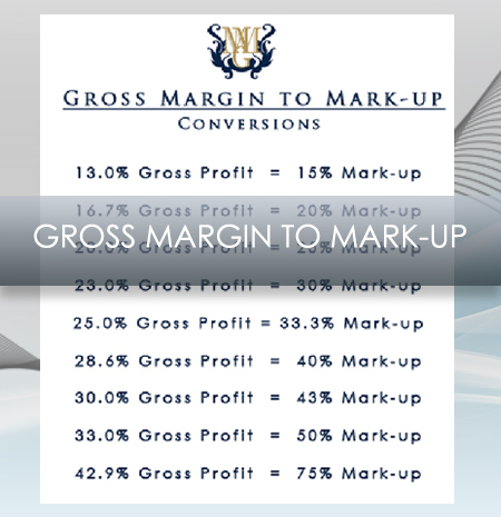 Gross Margin To Mark Up Conversion